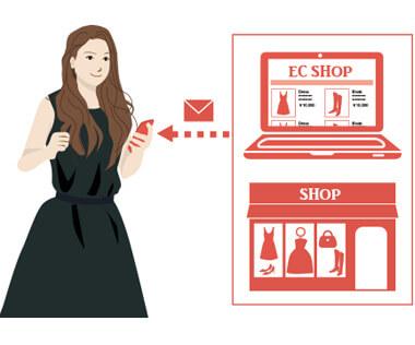 実店舗とECサイト・ネットショップのポイントを一元管理