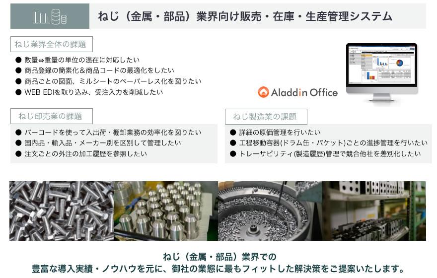 ねじ(金属・部品)業界向け販売・在庫・生産管理システムをご紹介